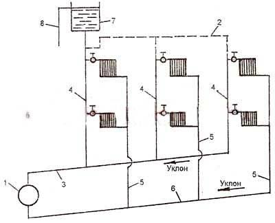 Devis Installation Radiateur Chauffage Central Nancy